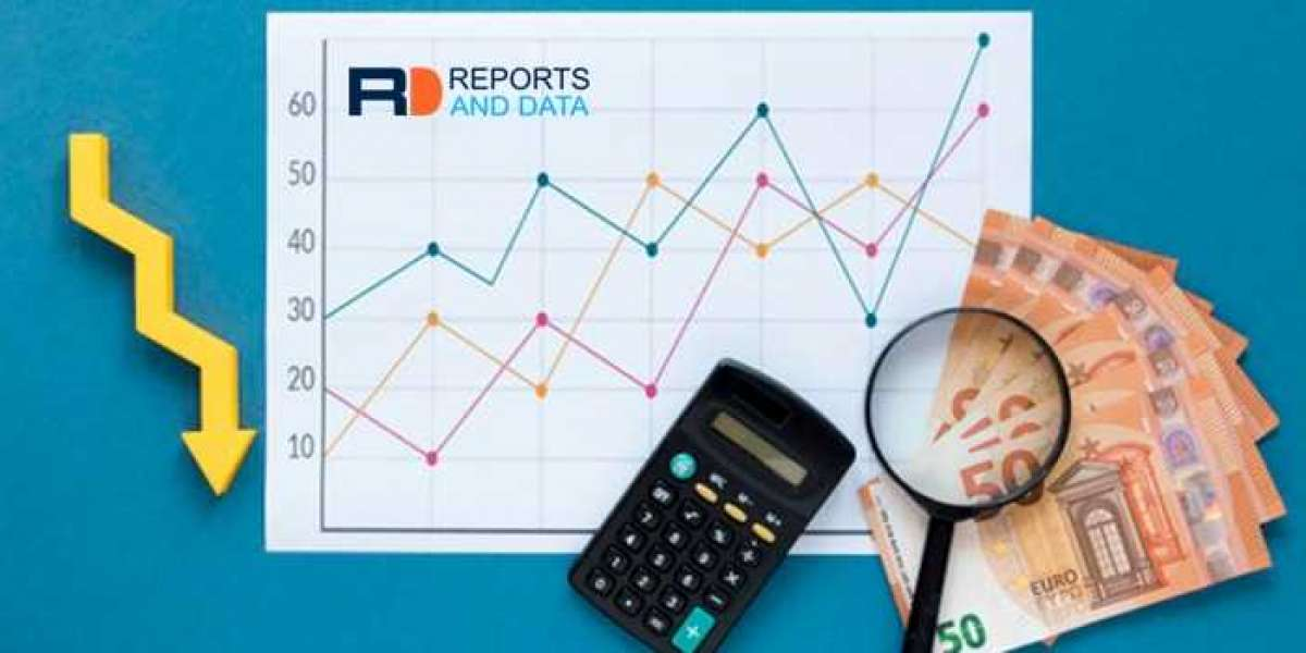 Cervical Cancer Diagnostic Market Share, Industry Growth, Trend, Drivers, Challenges, Key Companies by 2027