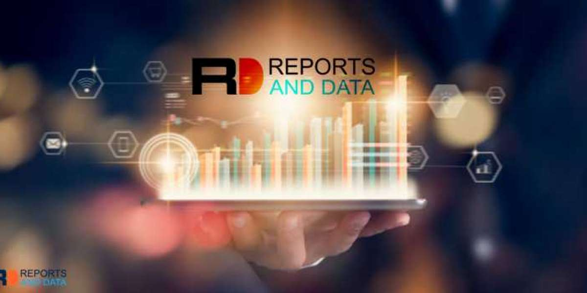 Low-code Development Platform Market Revenue, Demand, Share, Size | Global Industry Analysis and Research Report 2021