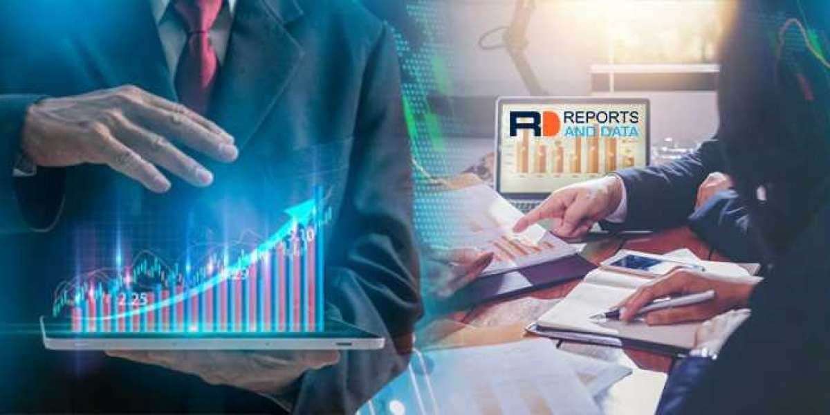 Acrylic Fiber Market Key Companies, Business Opportunities, Competitive Landscape and Industry Analysis Research Report